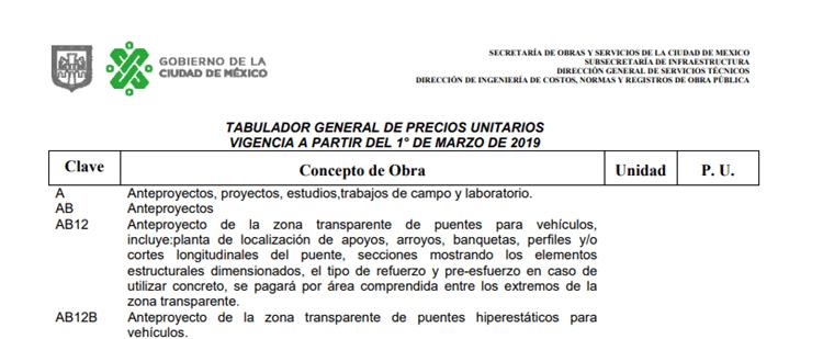 CIPU tabulador general de precios unitarios Ciudad de México CDMX