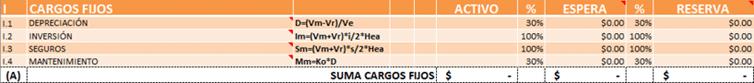 Cargos fijos de los costos horarios