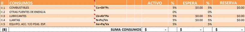 Cargos por consumos de los costos horarios