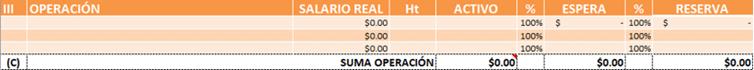 Cargos por operación de los costos horarios