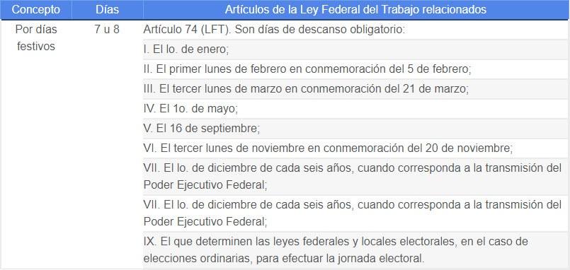 Días festivos oficiales por ley