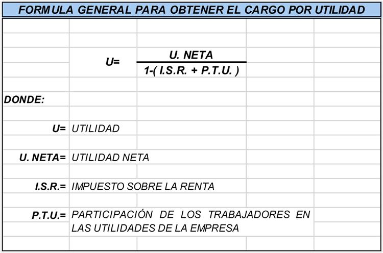 Fórmula general para el cálculo del porcentaje de utilidad