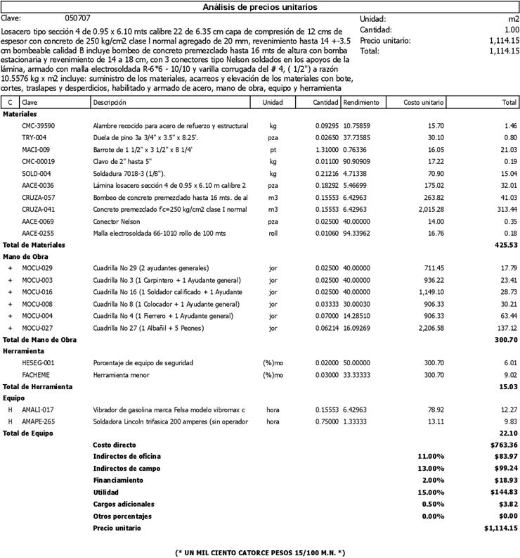 Ejemplo de análisis de precios unitarios apu